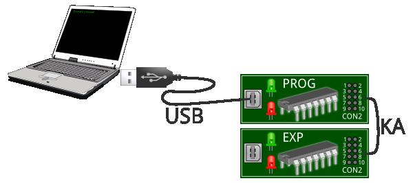 USBasp :: Elektronik-Lexikon